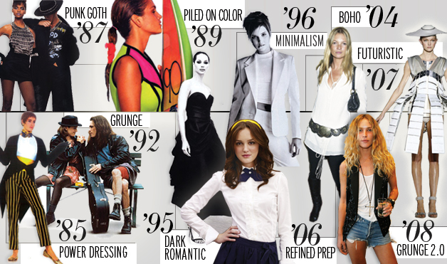 trend timeline 1985�2010 style fashion trend